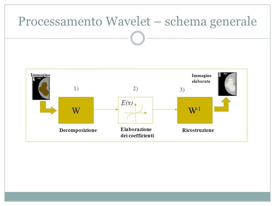 Processamento Wavelet – schema generale 2) Elaborazione dei coefficienti E(x) W 1) Decomposizione Immagine W -1 3) Ricostruzione Immagine elaborata