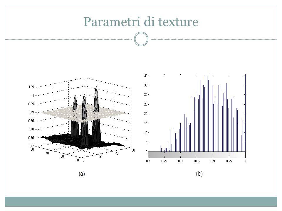 Parametri di texture