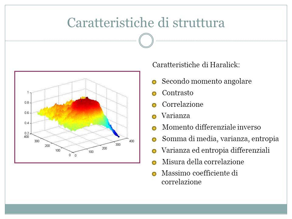 Caratteristiche di struttura Secondo momento angolare Contrasto Correlazione Varianza Momento differenziale inverso Somma di media, varianza, entropia