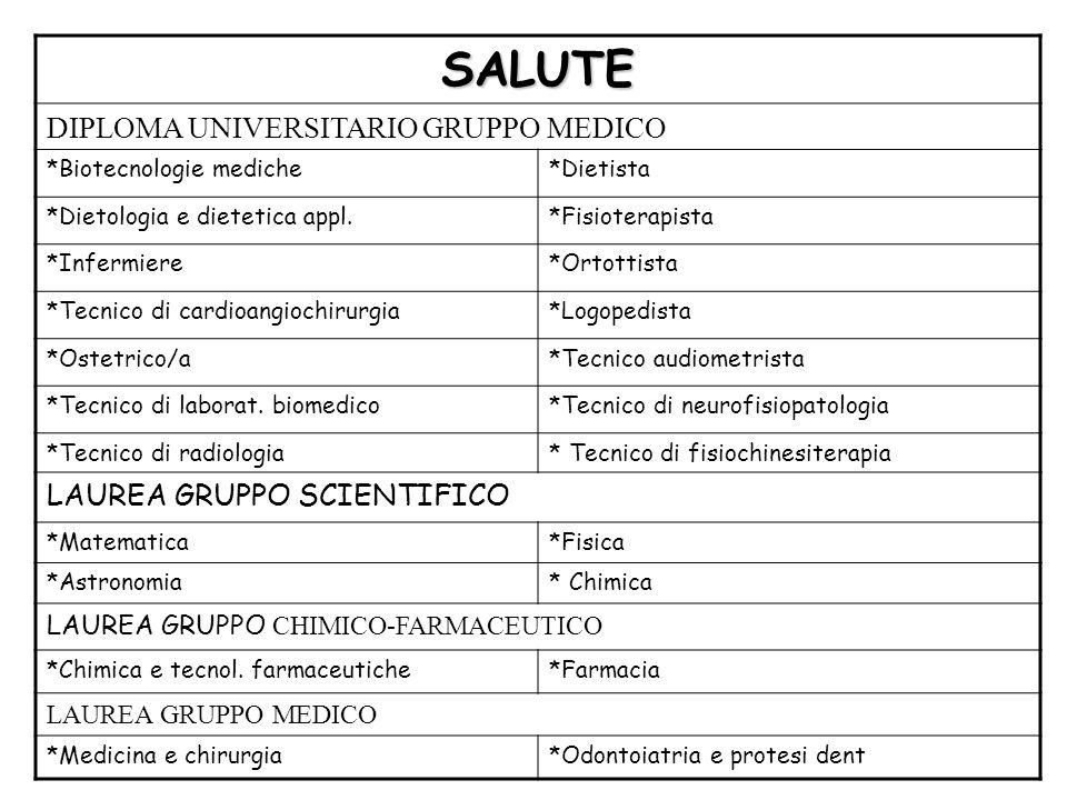 SALUTE DIPLOMA UNIVERSITARIO GRUPPO MEDICO *Biotecnologie mediche*Dietista *Dietologia e dietetica appl.*Fisioterapista *Infermiere*Ortottista *Tecnic