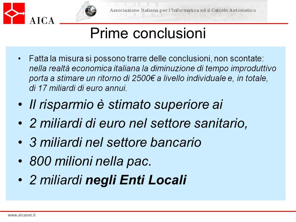 www.aicanet.it Prime conclusioni Fatta la misura si possono trarre delle conclusioni, non scontate: nella realtà economica italiana la diminuzione di tempo improduttivo porta a stimare un ritorno di 2500€ a livello individuale e, in totale, di 17 miliardi di euro annui.