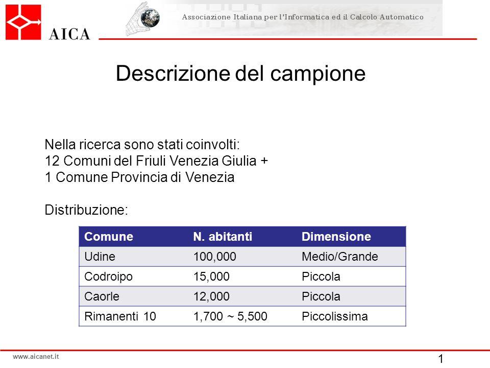 www.aicanet.it Descrizione del campione Nella ricerca sono stati coinvolti: 12 Comuni del Friuli Venezia Giulia + 1 Comune Provincia di Venezia Distri
