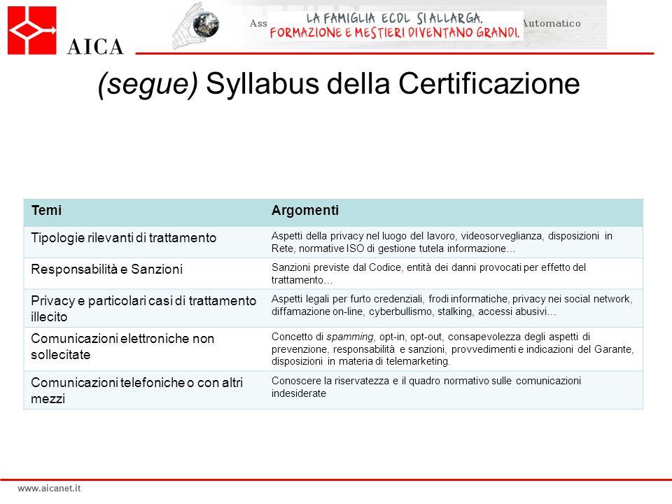 www.aicanet.it (segue) Syllabus della Certificazione TemiArgomenti Tipologie rilevanti di trattamento Aspetti della privacy nel luogo del lavoro, vide