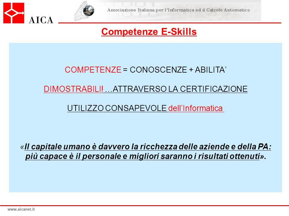 www.aicanet.it COMPETENZE = CONOSCENZE + ABILITA' DIMOSTRABILI! …ATTRAVERSO LA CERTIFICAZIONE UTILIZZO CONSAPEVOLE dell'Informatica «Il capitale umano