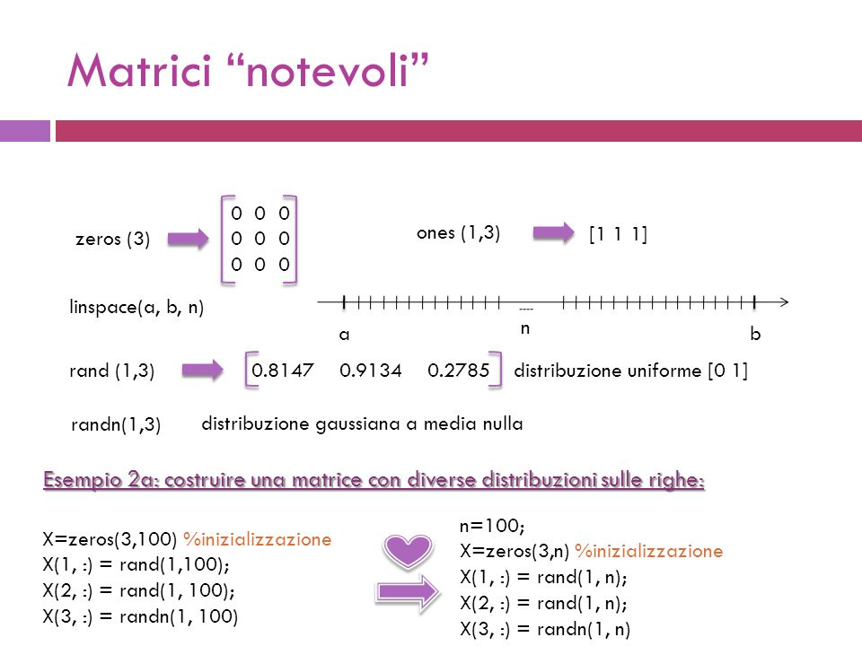 "Matrici ""notevoli"" zeros (3) 0 0 0 ones (1,3) rand (1,3)0.8147 0.9134 0.2785distribuzione uniforme [0 1] randn(1,3) distribuzione gaussiana a media nu"
