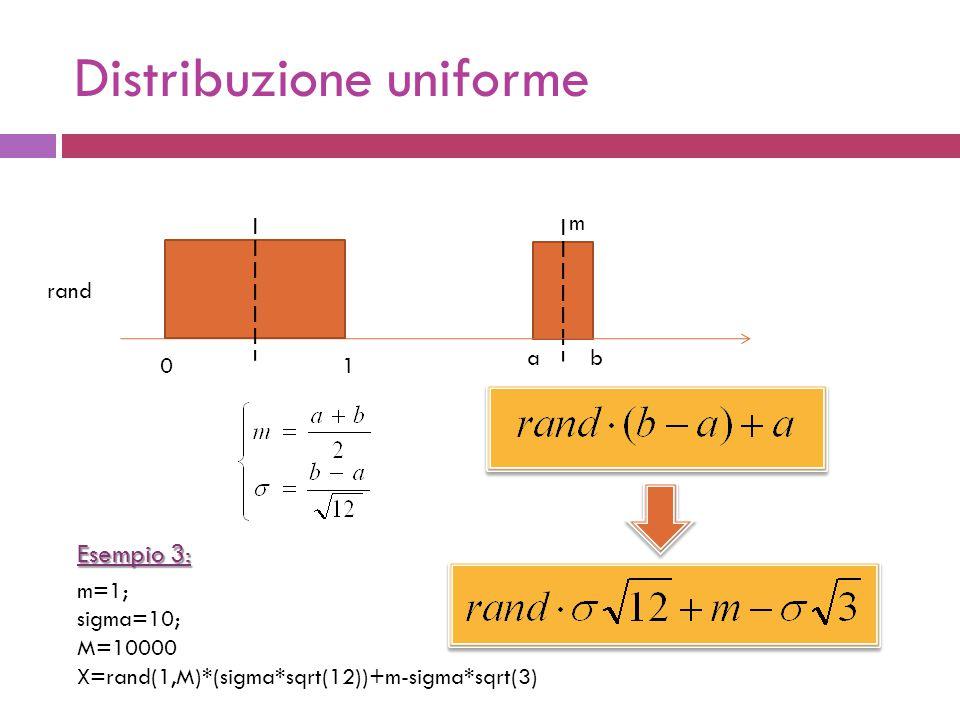 Distribuzione uniforme ab m m=1; sigma=10; M=10000 X=rand(1,M)*(sigma*sqrt(12))+m-sigma*sqrt(3) Esempio 3: 01 rand