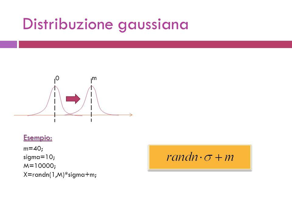 Distribuzione gaussiana 0 m=40; sigma=10; M=10000; X=randn(1,M)*sigma+m; Esempio: m