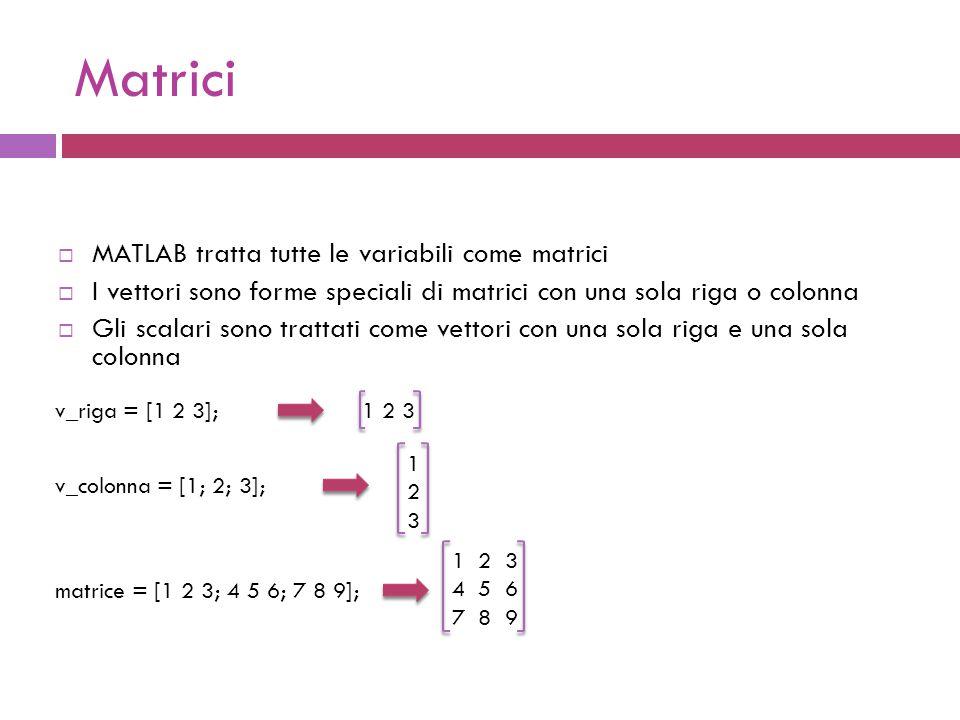 Matrici  MATLAB tratta tutte le variabili come matrici  I vettori sono forme speciali di matrici con una sola riga o colonna  Gli scalari sono trat