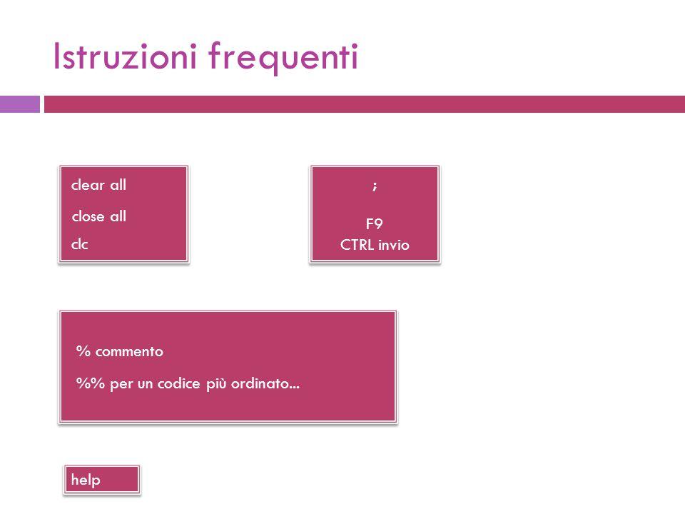 Istruzioni frequenti clear all clc close all % commento % per un codice più ordinato... help ; F9 CTRL invio ; F9 CTRL invio