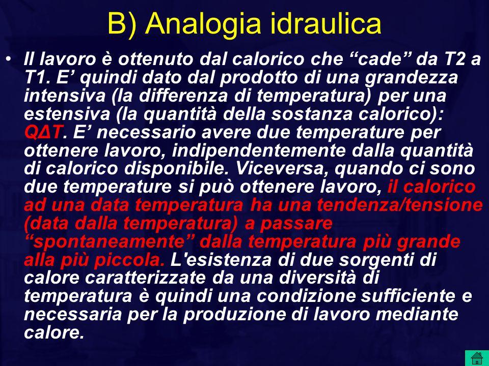 """B) Analogia idraulica Il lavoro è ottenuto dal calorico che """"cade"""" da T2 a T1. E' quindi dato dal prodotto di una grandezza intensiva (la differenza d"""
