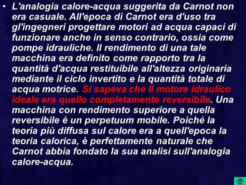L'analogia calore-acqua suggerita da Carnot non era casuale. All'epoca di Carnot era d'uso tra gl'ingegneri progettare motori ad acqua capaci di funzi