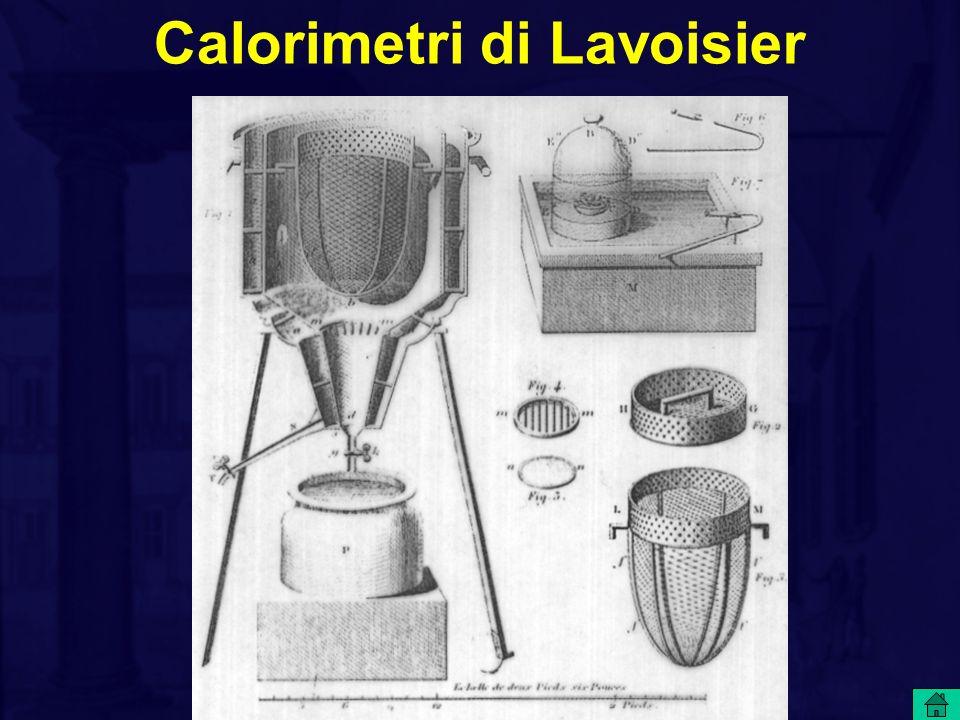 Calorimetri di Lavoisier