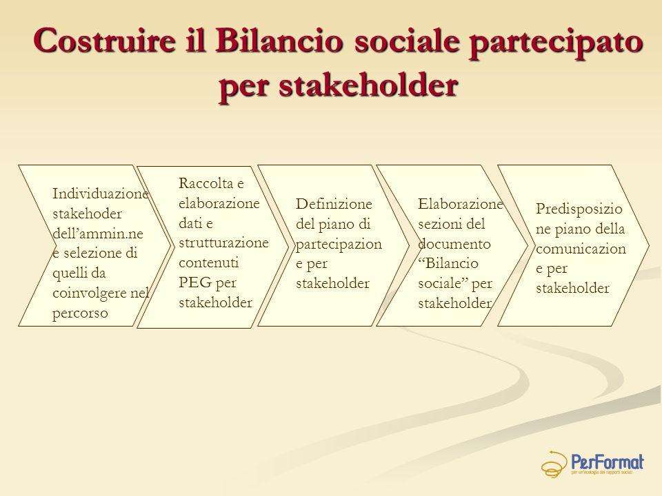 Costruire il Bilancio sociale partecipato per stakeholder Predisposizio ne piano della comunicazion e per stakeholder Elaborazione sezioni del documen