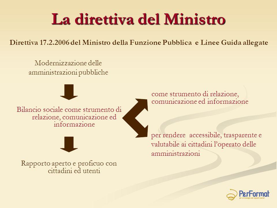 La direttiva del Ministro Modernizzazione delle amministrazioni pubbliche Direttiva 17.2.2006 del Ministro della Funzione Pubblica e Linee Guida alleg