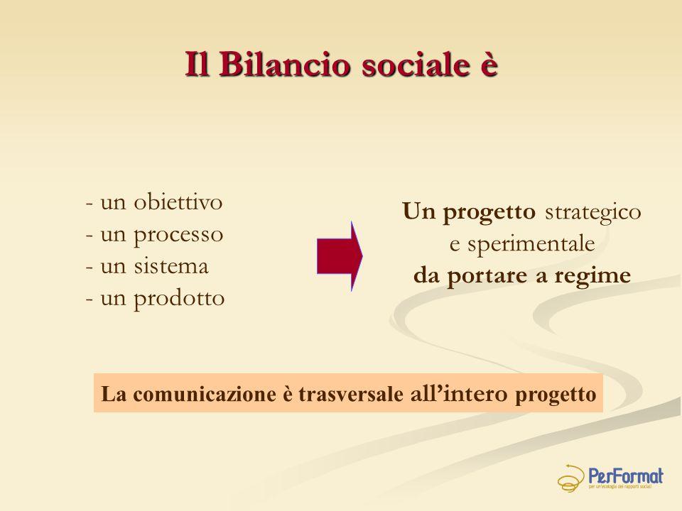 - un obiettivo - un processo - un sistema - un prodotto Un progetto strategico e sperimentale da portare a regime La comunicazione è trasversale all'i