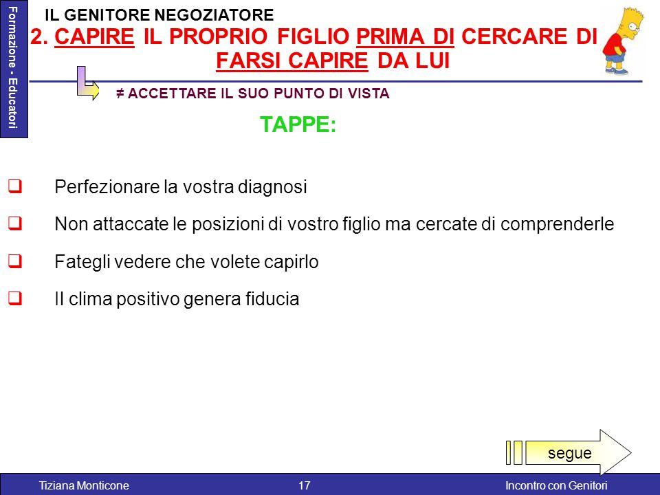 Incontro con GenitoriTiziana Monticone17 Formazione - Educatori  Perfezionare la vostra diagnosi  Non attaccate le posizioni di vostro figlio ma cer