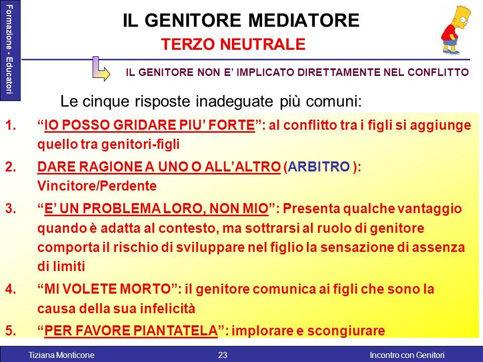 Incontro con GenitoriTiziana Monticone23 Formazione - Educatori IL GENITORE MEDIATORE TERZO NEUTRALE IL GENITORE NON E' IMPLICATO DIRETTAMENTE NEL CON