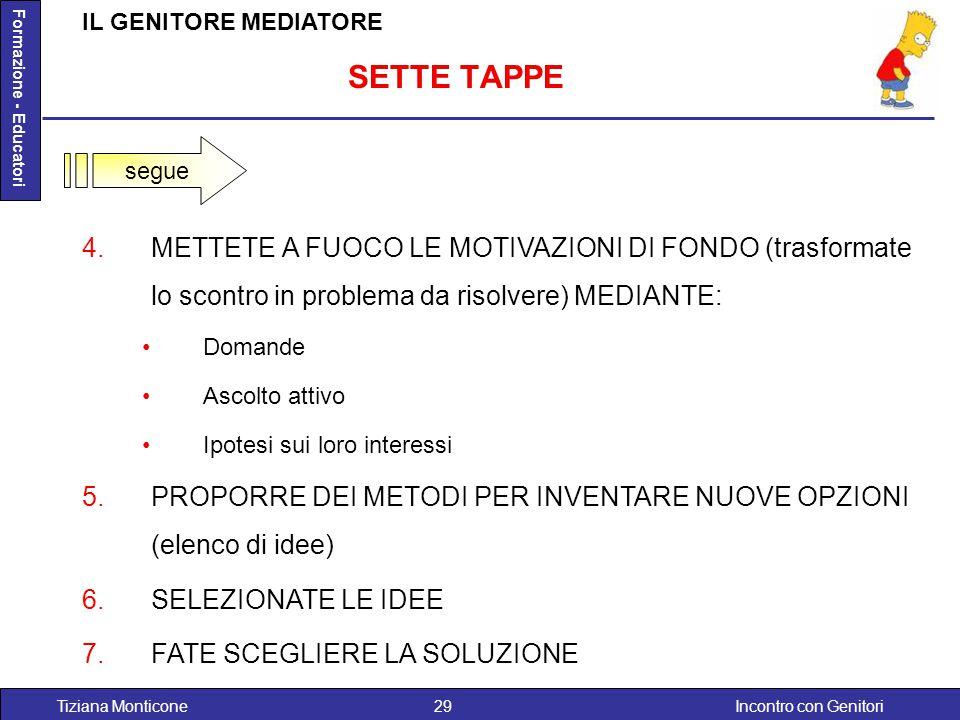 Incontro con GenitoriTiziana Monticone29 Formazione - Educatori 4.METTETE A FUOCO LE MOTIVAZIONI DI FONDO (trasformate lo scontro in problema da risol