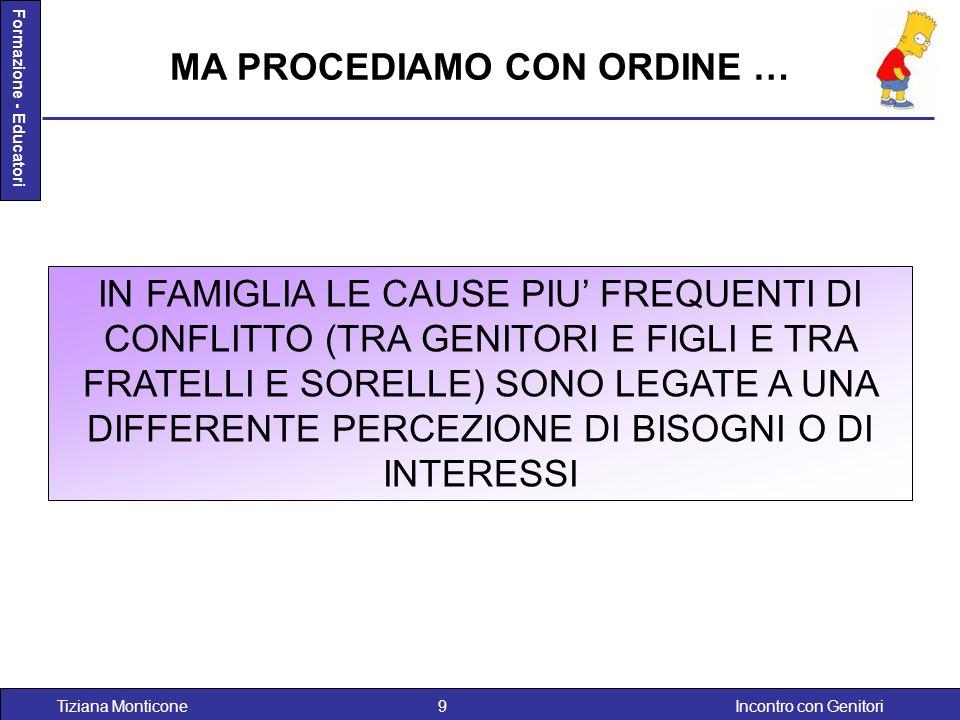 Incontro con GenitoriTiziana Monticone9 Formazione - Educatori MA PROCEDIAMO CON ORDINE … IN FAMIGLIA LE CAUSE PIU' FREQUENTI DI CONFLITTO (TRA GENITO
