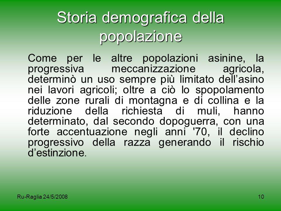 Ru-Raglia 24/5/200810 Storia demografica della popolazione Come per le altre popolazioni asinine, la progressiva meccanizzazione agricola, determinò u