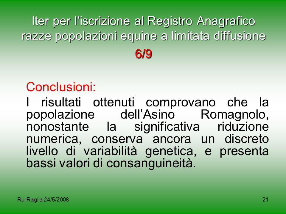 Ru-Raglia 24/5/200821 Iter per l'iscrizione al Registro Anagrafico razze popolazioni equine a limitata diffusione 6/9 Conclusioni: I risultati ottenut