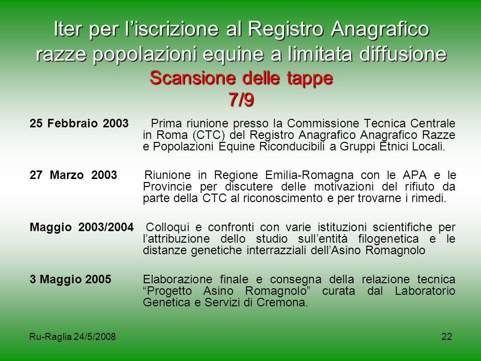 Ru-Raglia 24/5/200822 Iter per l'iscrizione al Registro Anagrafico razze popolazioni equine a limitata diffusione Scansione delle tappe 7/9 25 Febbrai