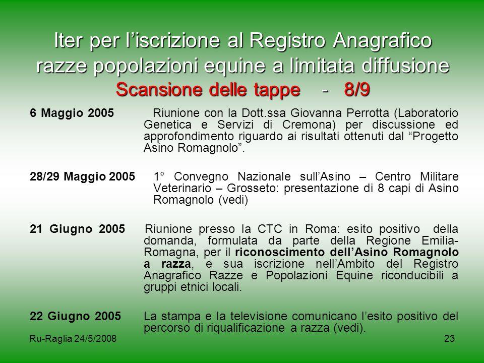 Ru-Raglia 24/5/200823 Iter per l'iscrizione al Registro Anagrafico razze popolazioni equine a limitata diffusione Scansione delle tappe - 8/9 6 Maggio