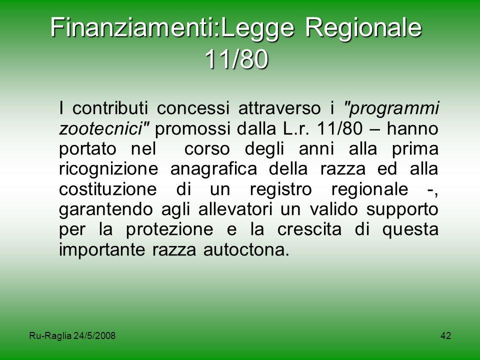 Ru-Raglia 24/5/200842 Finanziamenti:Legge Regionale 11/80 I contributi concessi attraverso i
