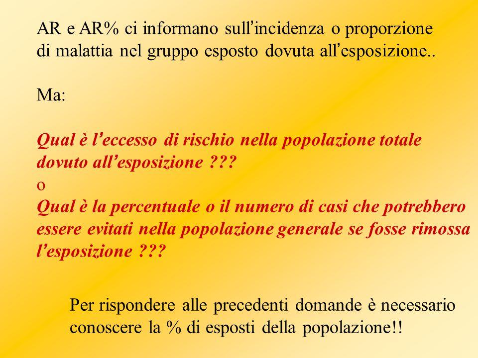 AR e AR% ci informano sull ' incidenza o proporzione di malattia nel gruppo esposto dovuta all ' esposizione..