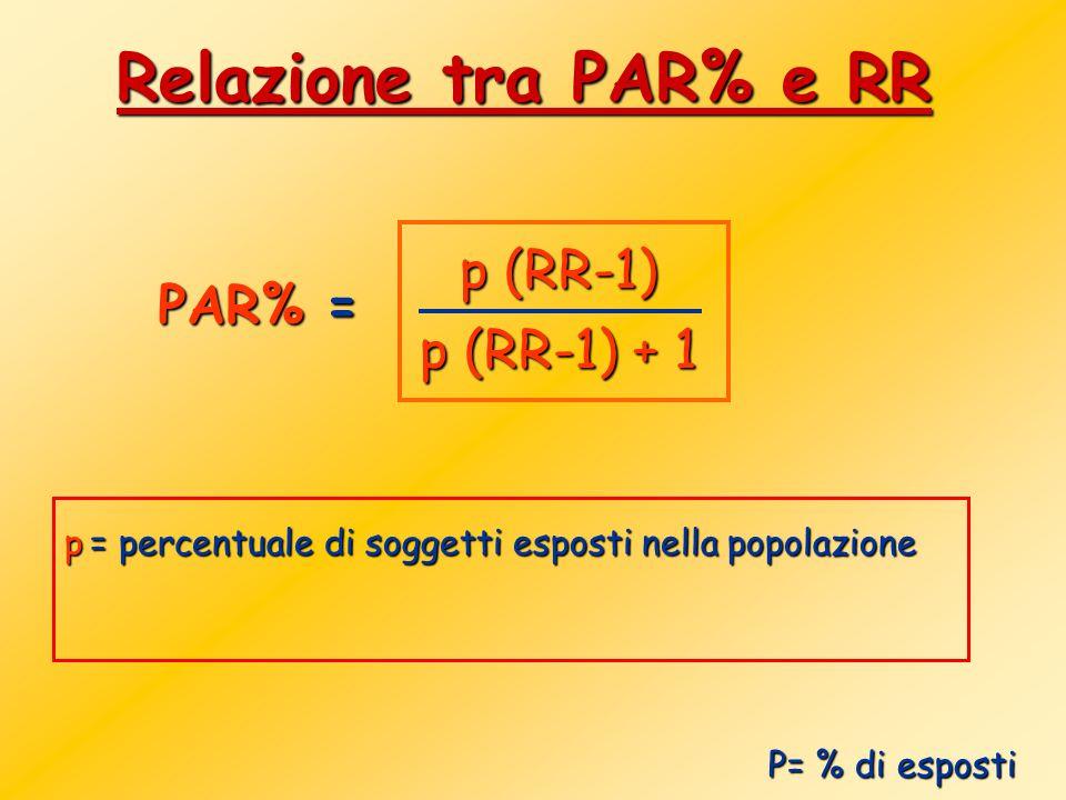 Relazione tra PAR% e RR p (RR-1) p (RR-1) p (RR-1) + 1 p (RR-1) + 1 p = percentuale di soggetti esposti nella popolazione P= % di esposti PAR% =