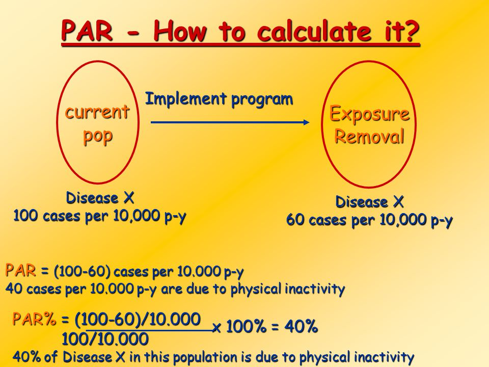 PAR - How to calculate it? current currentpopExposureRemoval Implement program Disease X 100 cases per 10,000 p-y Disease X 60 cases per 10,000 p-y PA