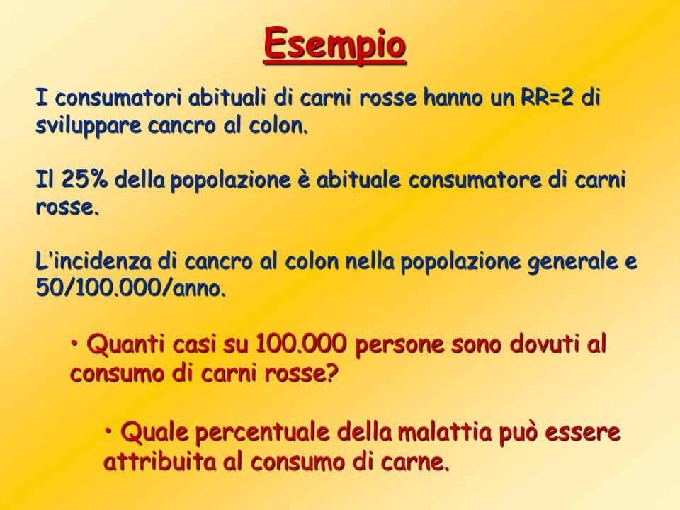 Esempio I consumatori abituali di carni rosse hanno un RR=2 di sviluppare cancro al colon.