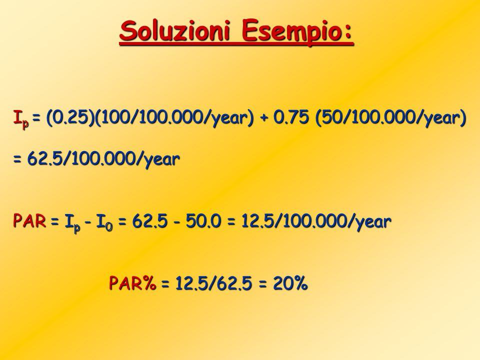 Soluzioni Esempio: I p = (0.25)(100/100.000/year) + 0.75 (50/100.000/year) = 62.5/100.000/year PAR = I p - I 0 = 62.5 - 50.0 = 12.5/100.000/year PAR% = 12.5/62.5 = 20%