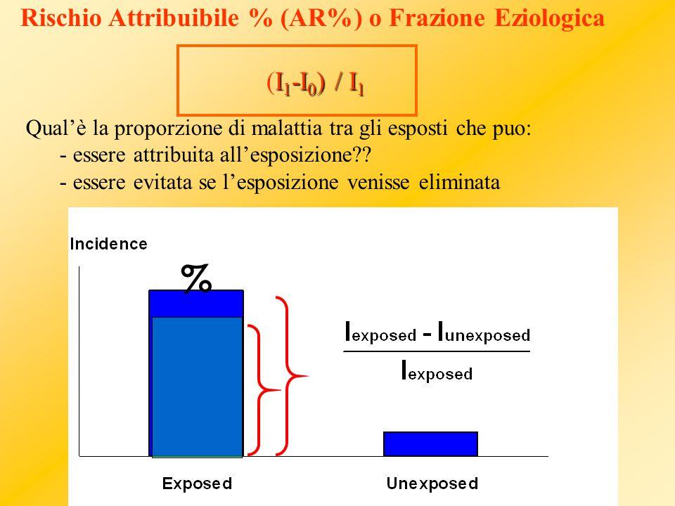 Rischio Attribuibile % (AR%) o Frazione Eziologica Qual'è la proporzione di malattia tra gli esposti che puo: - essere attribuita all'esposizione .