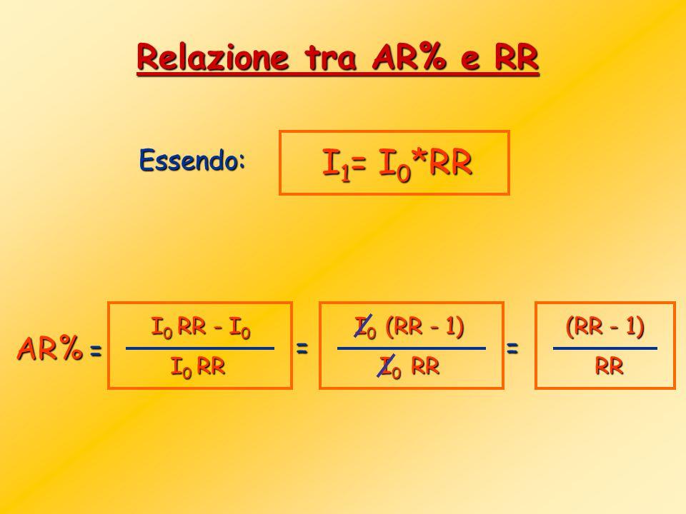 Relazione tra AR% e RR Essendo: AR% = AR% = I 1 = I 0 *RR I 0 RR - I 0 I 0 RR I 0 RR = I 0 (RR - 1) I 0 RR I 0 RR = (RR - 1) (RR - 1) RR RR