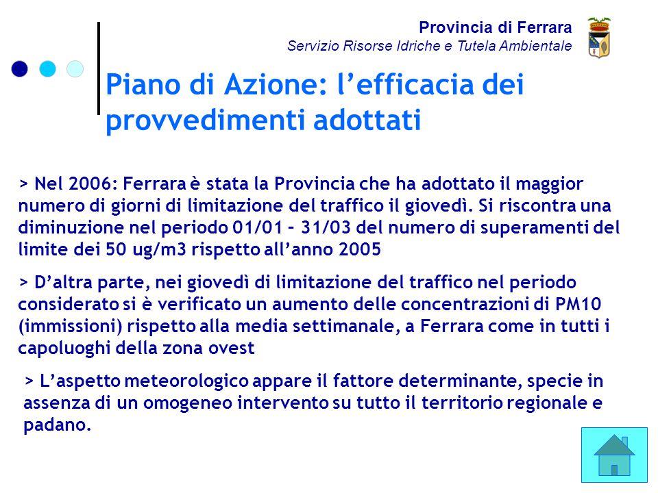 Piano di Azione: l'efficacia dei provvedimenti adottati Provincia di Ferrara Servizio Risorse Idriche e Tutela Ambientale > Nel 2006: Ferrara è stata la Provincia che ha adottato il maggior numero di giorni di limitazione del traffico il giovedì.