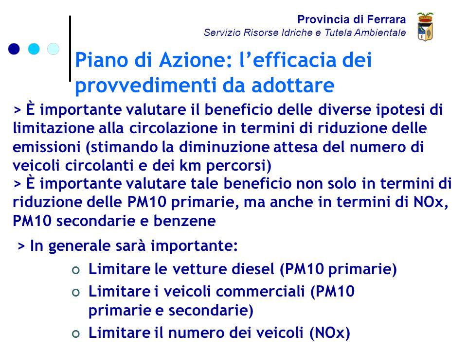 Piano di Azione: l'efficacia dei provvedimenti da adottare Provincia di Ferrara Servizio Risorse Idriche e Tutela Ambientale > È importante valutare il beneficio delle diverse ipotesi di limitazione alla circolazione in termini di riduzione delle emissioni (stimando la diminuzione attesa del numero di veicoli circolanti e dei km percorsi) > È importante valutare tale beneficio non solo in termini di riduzione delle PM10 primarie, ma anche in termini di NOx, PM10 secondarie e benzene Limitare le vetture diesel (PM10 primarie) Limitare i veicoli commerciali (PM10 primarie e secondarie) Limitare il numero dei veicoli (NOx) > In generale sarà importante: