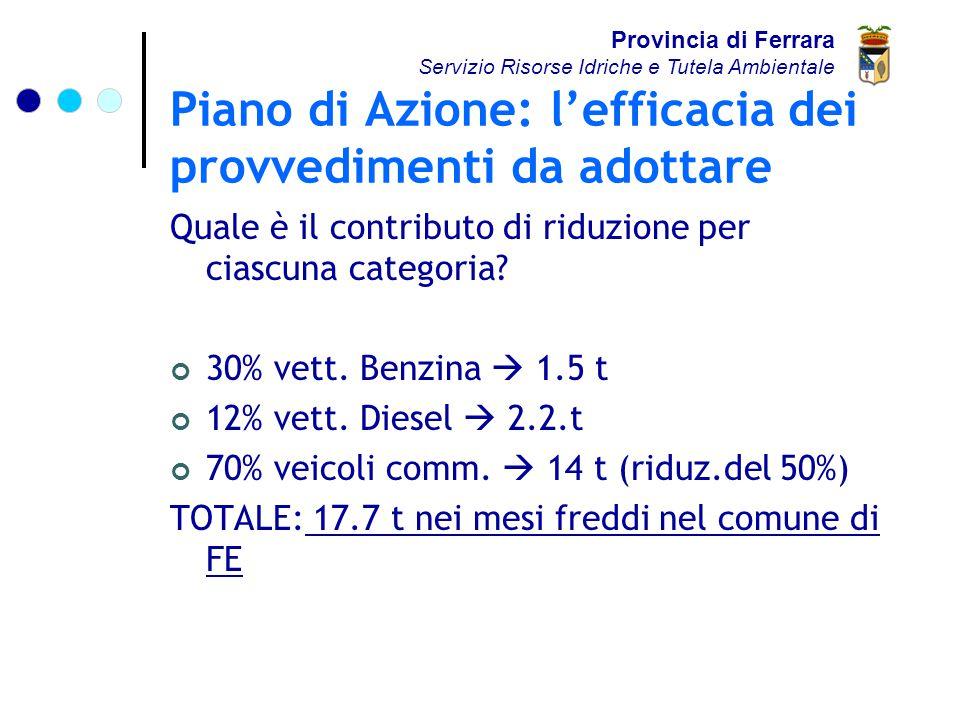Piano di Azione: l'efficacia dei provvedimenti da adottare Quale è il contributo di riduzione per ciascuna categoria.