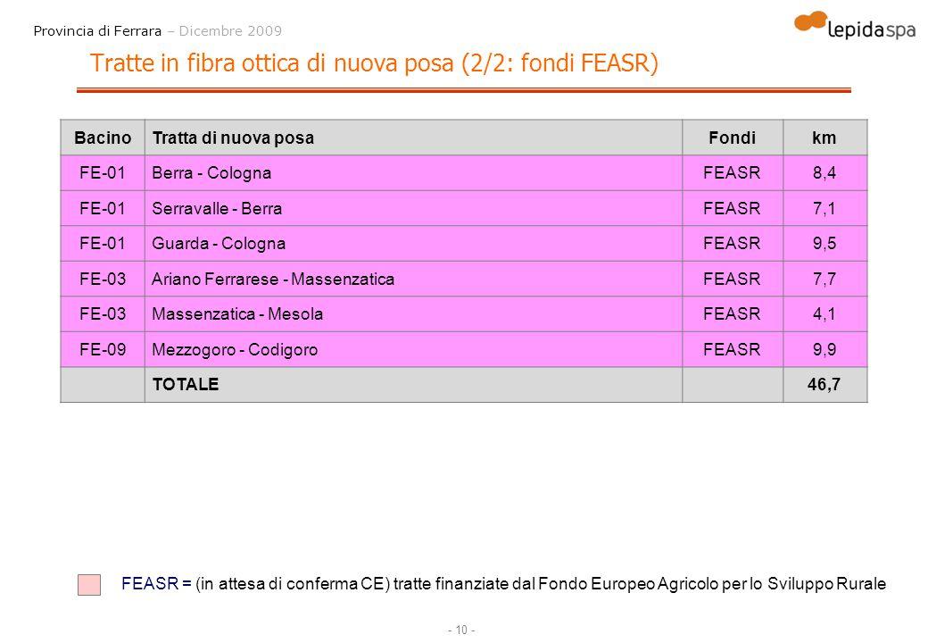 - 10 - Provincia di Ferrara – Dicembre 2009 Tratte in fibra ottica di nuova posa (2/2: fondi FEASR) BacinoTratta di nuova posaFondikm FE-01Berra - Col