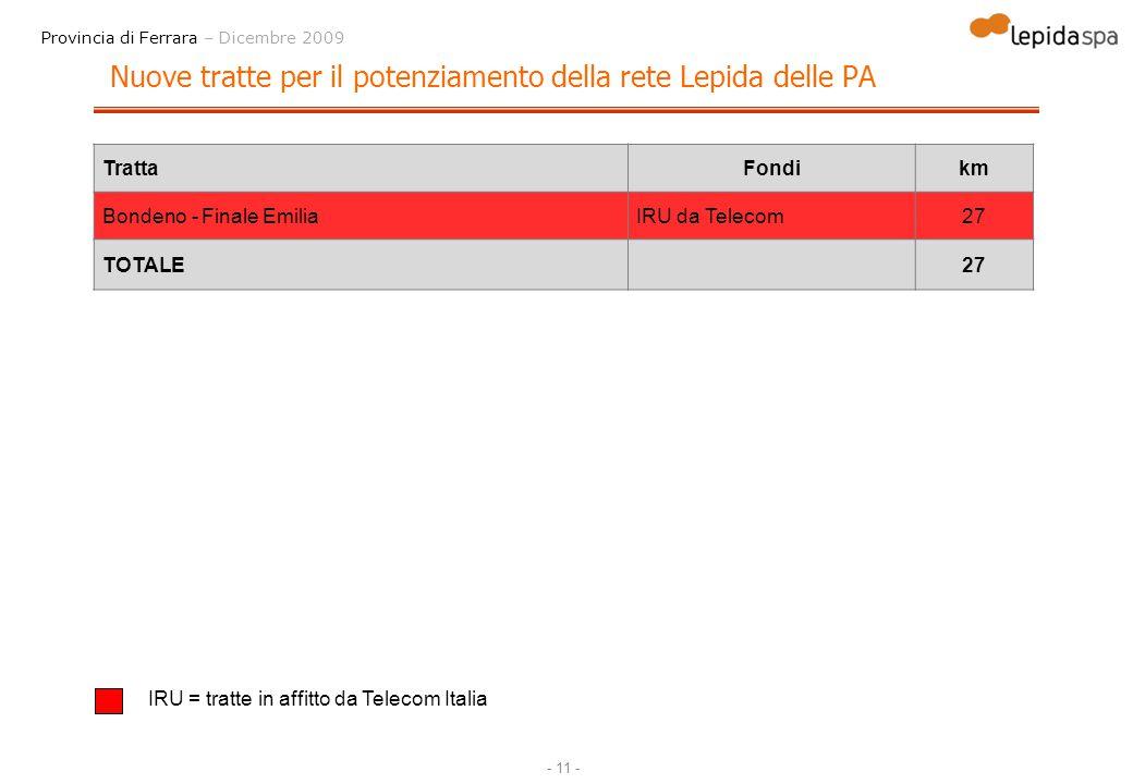 - 11 - Provincia di Ferrara – Dicembre 2009 Nuove tratte per il potenziamento della rete Lepida delle PA IRU = tratte in affitto da Telecom Italia Tra