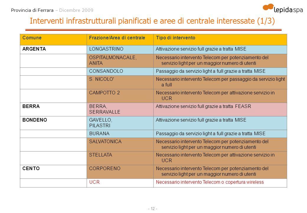 - 12 - Provincia di Ferrara – Dicembre 2009 Interventi infrastrutturali pianificati e aree di centrale interessate (1/3) ComuneFrazione/Area di centra