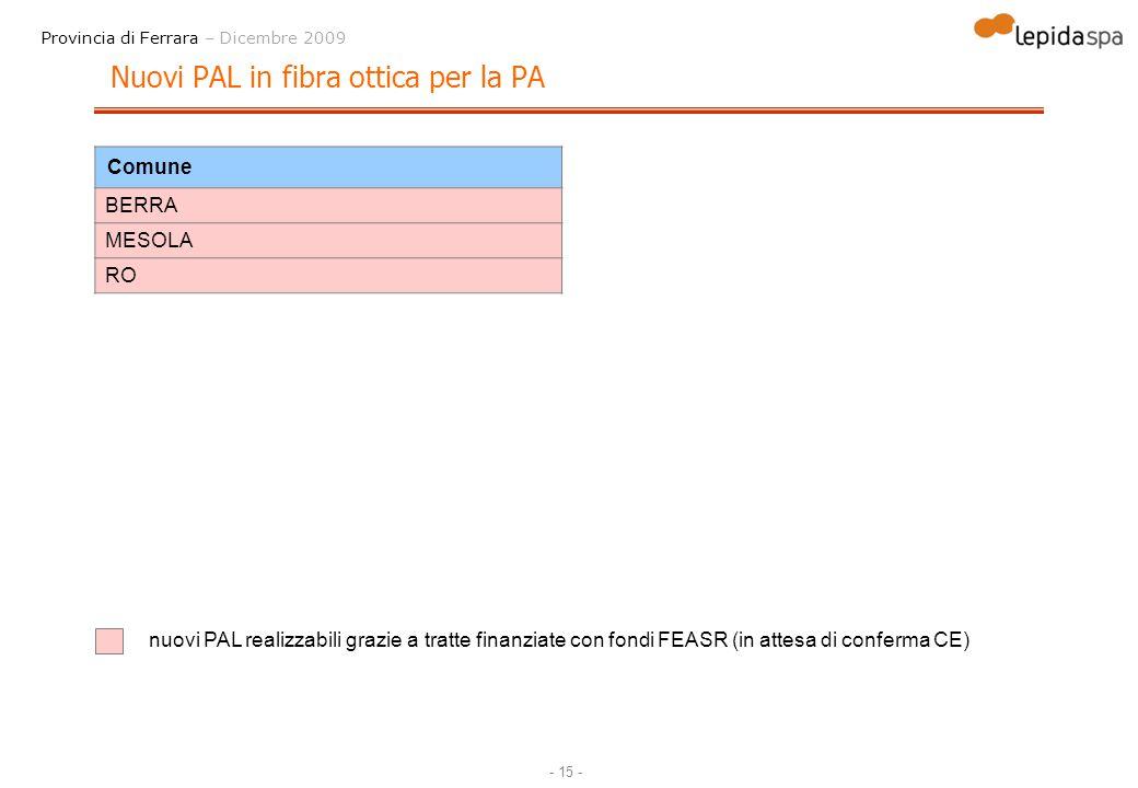 - 15 - Provincia di Ferrara – Dicembre 2009 Nuovi PAL in fibra ottica per la PA Comune BERRA MESOLA RO nuovi PAL realizzabili grazie a tratte finanzia