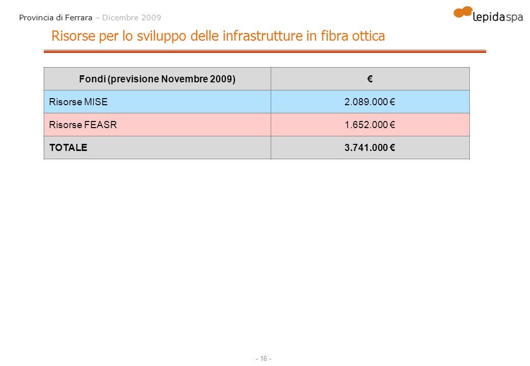 - 16 - Provincia di Ferrara – Dicembre 2009 Risorse per lo sviluppo delle infrastrutture in fibra ottica Fondi (previsione Novembre 2009)€ Risorse MIS