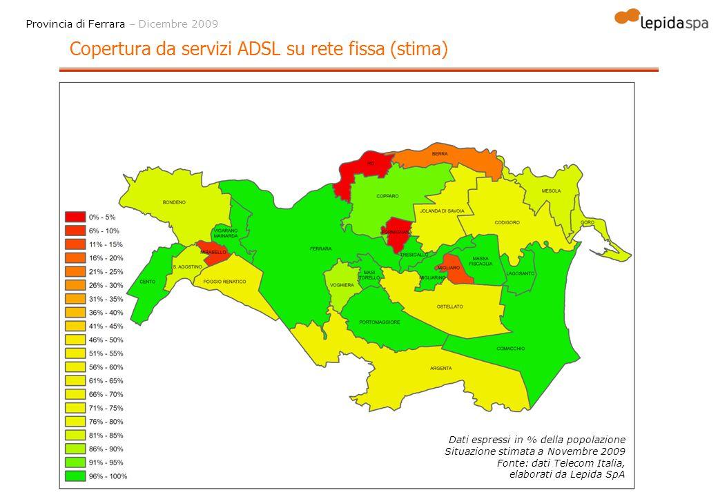 - 3 - Provincia di Ferrara – Dicembre 2009 Copertura da servizi ADSL su rete fissa (stima) ComunetotaleADSL > 2 Mb/s (full)ADSL < 1 Mb/s (light) Argenta70%62%8% Berra24% Bondeno84%78%6% Cento97%95%2% Codigoro77%68%9% Comacchio98%96%2% Copparo95%92%3% Ferrara98%97%1% Formignana3% Goro85% Jolanda di Savoia80%50%30% Lagosanto98% Masi Torello98% Massa Fiscaglia98% Mesola81%67%14% Migliarino98% Migliaro11%0%11% Mirabello7% Ostellato65%61%4% Poggio Renatico70%67%3% Portomaggiore98% Ro0% Sant Agostino84%77%7% Tresigallo98% Vigarano Mainarda97%94%3% Voghiera86% MEDIA PROVINCIALE88,0%85,1%2,9% Dati espressi in % della popolazione Situazione stimata a Novembre 2009 Fonte: dati Telecom Italia, elaborati da Lepida SpA