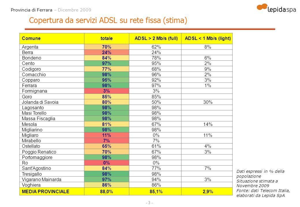 - 3 - Provincia di Ferrara – Dicembre 2009 Copertura da servizi ADSL su rete fissa (stima) ComunetotaleADSL > 2 Mb/s (full)ADSL < 1 Mb/s (light) Argen
