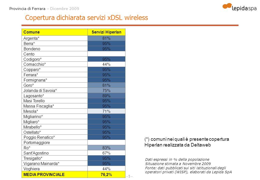 - 5 - Provincia di Ferrara – Dicembre 2009 Copertura dichiarata servizi xDSL wireless Dati espressi in % della popolazione Situazione stimata a Novemb