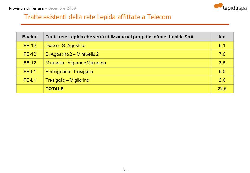 - 8 - Provincia di Ferrara – Dicembre 2009 Tratte esistenti della rete Lepida affittate a Telecom BacinoTratta rete Lepida che verrà utilizzata nel pr