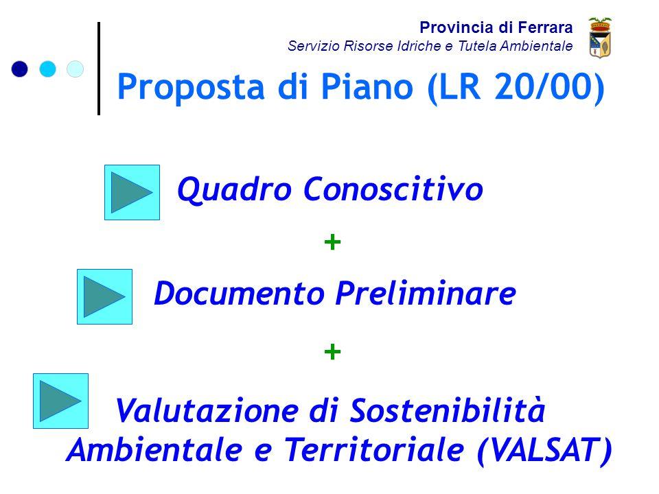 Proposta di Piano (LR 20/00) Provincia di Ferrara Servizio Risorse Idriche e Tutela Ambientale Documento Preliminare Valutazione di Sostenibilità Ambientale e Territoriale (VALSAT) + Quadro Conoscitivo +