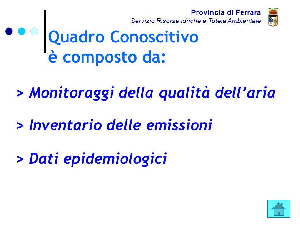 Quadro Conoscitivo è composto da: Provincia di Ferrara Servizio Risorse Idriche e Tutela Ambientale > Monitoraggi della qualità dell'aria > Inventario delle emissioni > Dati epidemiologici