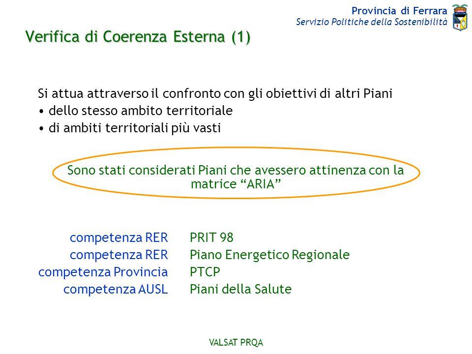 Provincia di Ferrara Servizio Politiche della Sostenibilità VALSAT PRQA Verifica di Coerenza Esterna (1) Si attua attraverso il confronto con gli obie